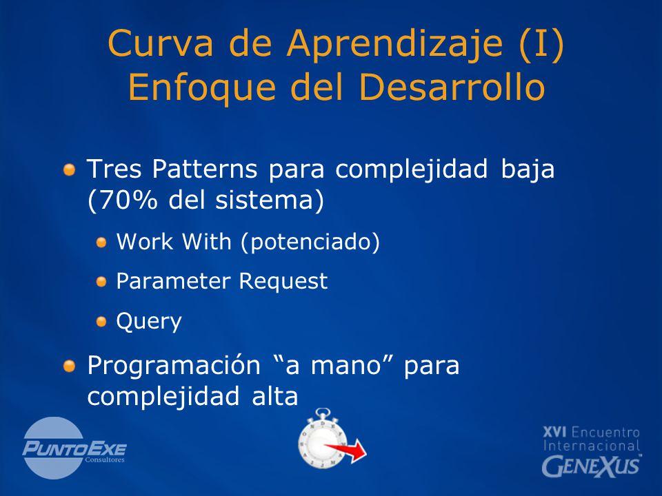 Curva de Aprendizaje (I) Enfoque del Desarrollo Tres Patterns para complejidad baja (70% del sistema) Work With (potenciado) Parameter Request Query Programación a mano para complejidad alta