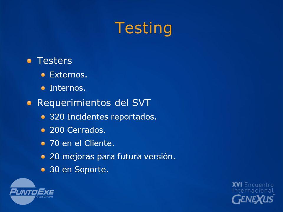 Testing Testers Externos. Internos. Requerimientos del SVT 320 Incidentes reportados.
