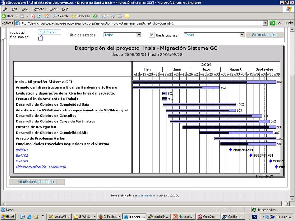 Relevamiento Cantidad de Objetos: 2000 aprox.Complejidad de diverso grado.
