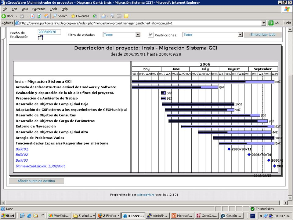 Testing Testers Externos Internos Sistema SVT