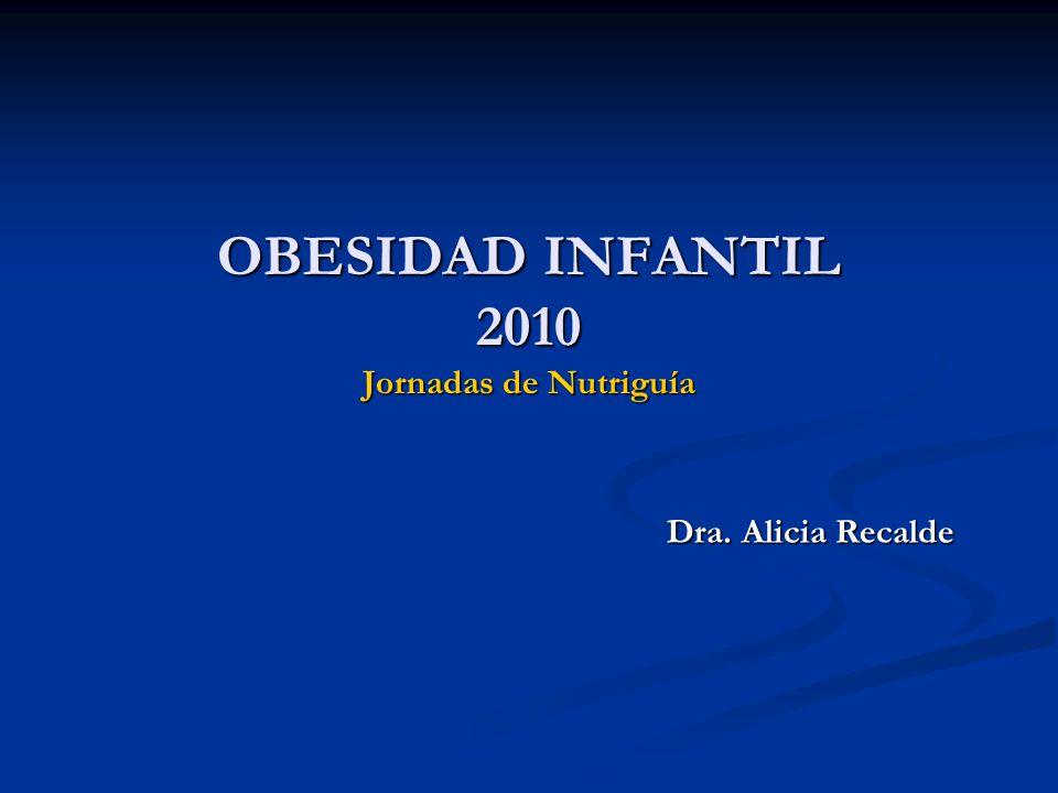 Tapia Ceballos L Lopez Siguero JP – An Pediatr oct 2007 Nº 4 ;vol 67:352 - 361)