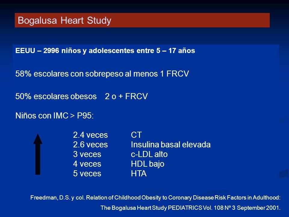Bogalusa Heart Study EEUU – 2996 niños y adolescentes entre 5 – 17 años 58% escolares con sobrepeso al menos 1 FRCV 50% escolares obesos 2 o + FRCV Niños con IMC > P95: 2.4 veces CT 2.6 veces Insulina basal elevada 3 veces c-LDL alto 4 veces HDL bajo 5 vecesHTA Freedman, D.S.