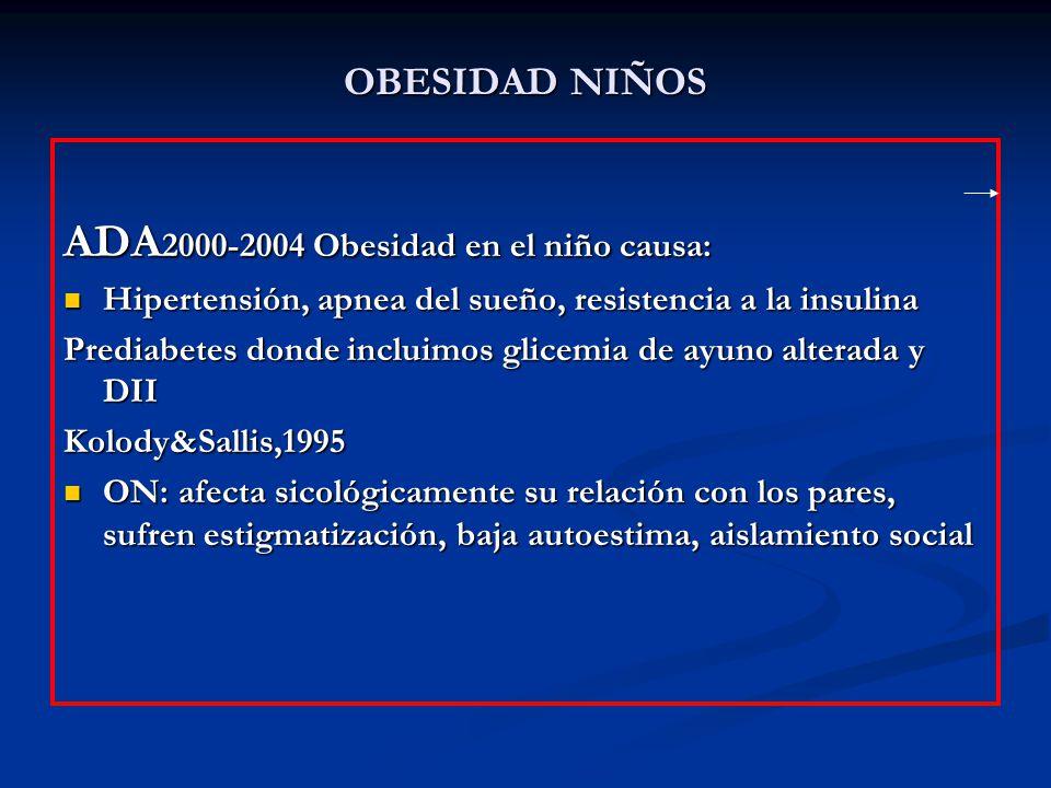 OBESIDAD NIÑOS ADA 2000-2004 Obesidad en el niño causa: Hipertensión, apnea del sueño, resistencia a la insulina Hipertensión, apnea del sueño, resist