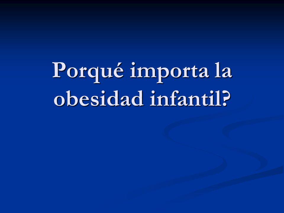 población (9-12 años).26% IMC 85 th 9% IMC 95 th ENSO niños, 2000 Uruguayan Children aged 9-12 y.
