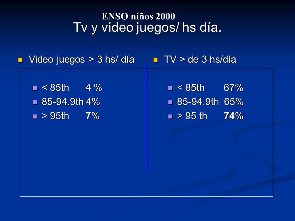 Tv y video juegos/ hs día.