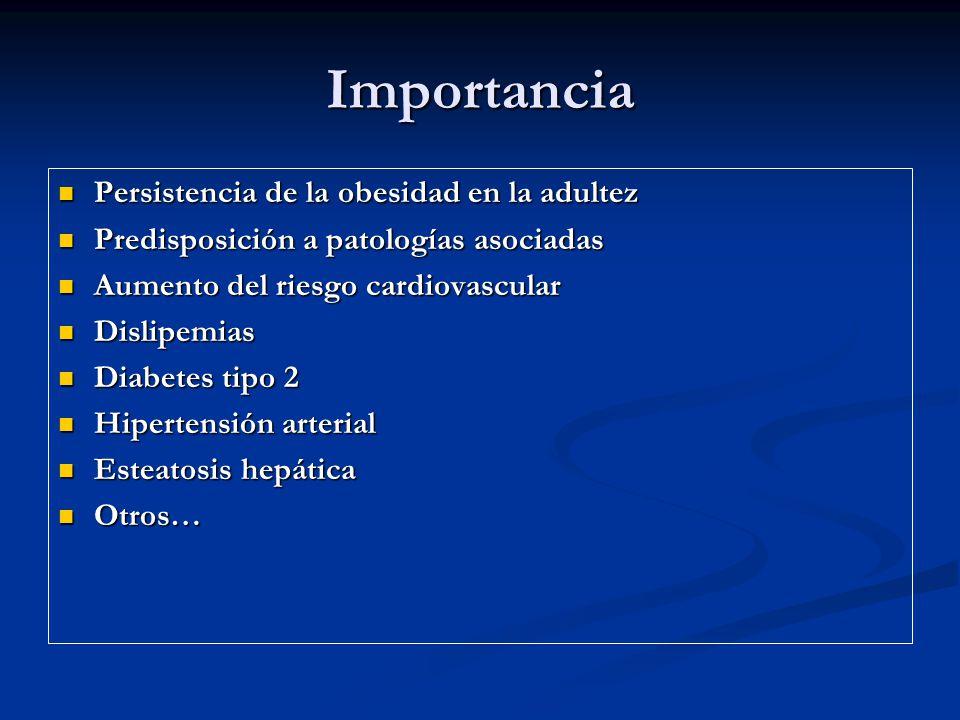 Importancia Persistencia de la obesidad en la adultez Persistencia de la obesidad en la adultez Predisposición a patologías asociadas Predisposición a
