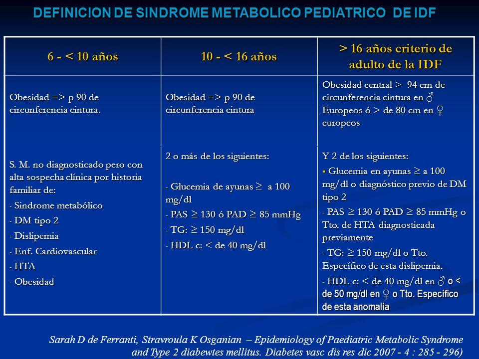 6 - < 10 años 10 - < 16 años > 16 años criterio de adulto de la IDF Obesidad => p 90 de circunferencia cintura.