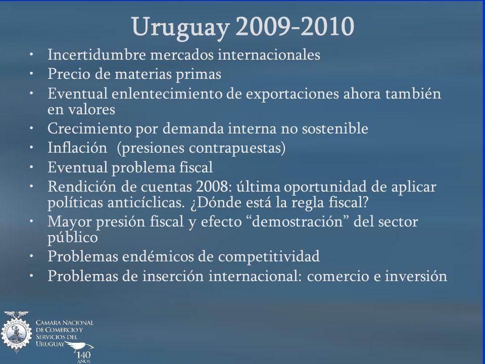 Uruguay 2009-2010 Incertidumbre mercados internacionales Precio de materias primas Eventual enlentecimiento de exportaciones ahora también en valores