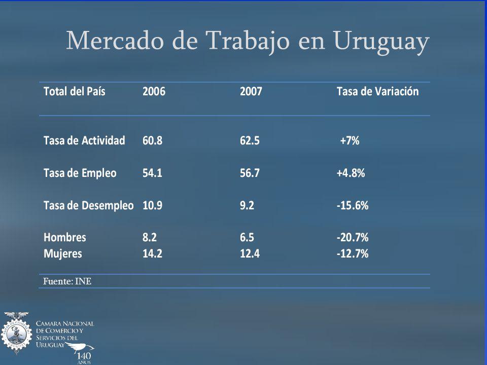 Fuente: INE Mercado de Trabajo en Uruguay ¡el desempleo es privado!