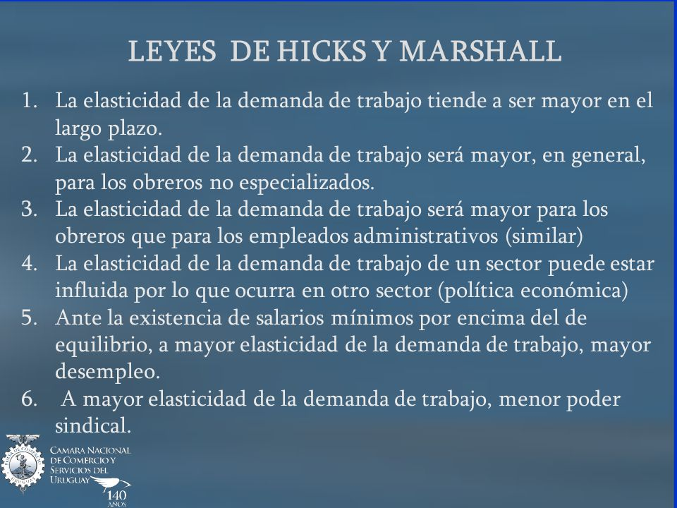LEYES DE HICKS Y MARSHALL 1.La elasticidad de la demanda de trabajo tiende a ser mayor en el largo plazo. 2.La elasticidad de la demanda de trabajo se