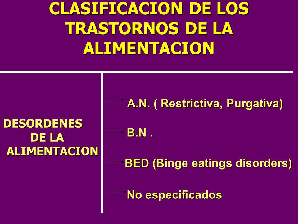 CLASIFICACION DE LOS TRASTORNOS DE LA ALIMENTACION DESORDENES DE LA DE LA ALIMENTACION ALIMENTACION A.N. ( Restrictiva, Purgativa) B.N. BED (Binge eat