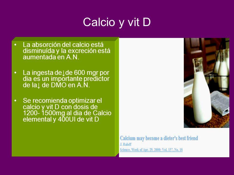 Calcio y vit D La absorción del calcio está disminuída y la excreción está aumentada en A.N. La ingesta dede 600 mgr por dia es un importante predicto
