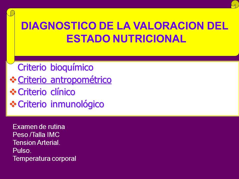 Criterio bioquímico Criterio bioquímico Criterio antropométrico Criterio antropométrico Criterio clínico Criterio clínico Criterio inmunológico Criterio inmunológico DIAGNOSTICO DE LA VALORACION DEL ESTADO NUTRICIONAL Examen de rutina Peso /Talla IMC Tension Arterial.