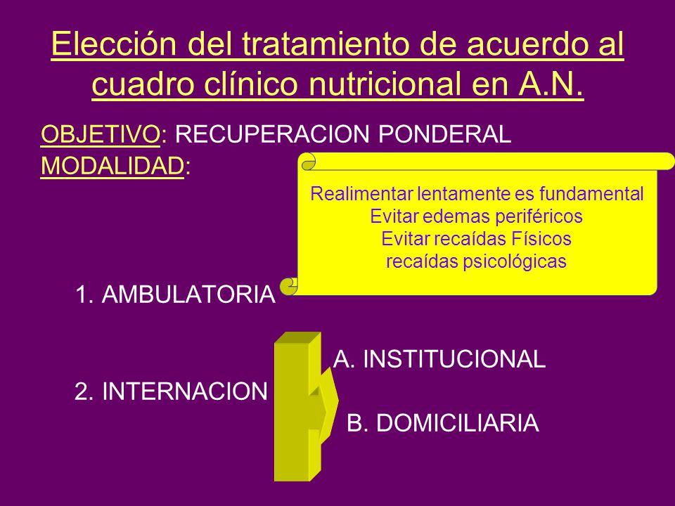 Elección del tratamiento de acuerdo al cuadro clínico nutricional en A.N. OBJETIVO: RECUPERACION PONDERAL MODALIDAD: 1. AMBULATORIA A. INSTITUCIONAL 2