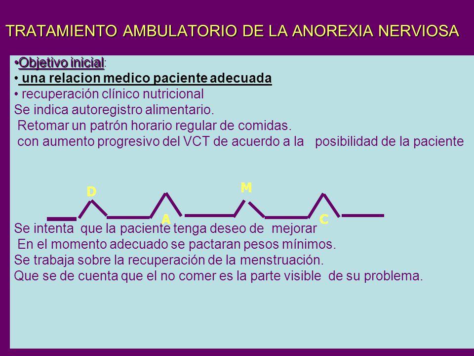 TRATAMIENTO AMBULATORIO DE LA ANOREXIA NERVIOSA Objetivo inicialObjetivo inicial : una relacion medico paciente adecuada recuperación clínico nutricio