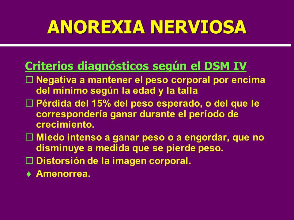 ANOREXIA NERVIOSA Criterios diagnósticos según el DSM IV ¨Negativa a mantener el peso corporal por encima del mínimo según la edad y la talla ¨Pérdida del 15% del peso esperado, o del que le correspondería ganar durante el período de crecimiento.