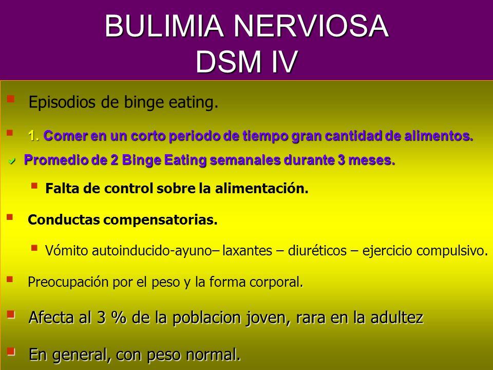 BULIMIA NERVIOSA DSM IV Episodios de binge eating. 1. Comer en un corto periodo de tiempo gran cantidad de alimentos. Promedio de 2 Binge Eating seman