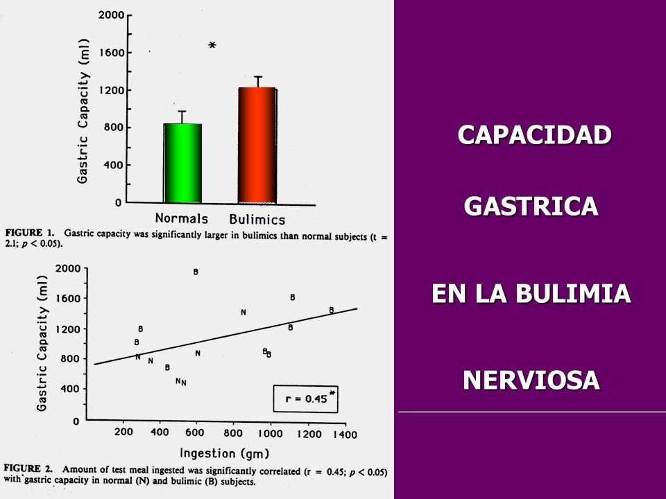 CAPACIDAD GASTRICA CAPACIDAD GASTRICA EN LA BULIMIA NERVIOSA CAPACIDAD GASTRICA CAPACIDAD GASTRICA EN LA BULIMIA NERVIOSA