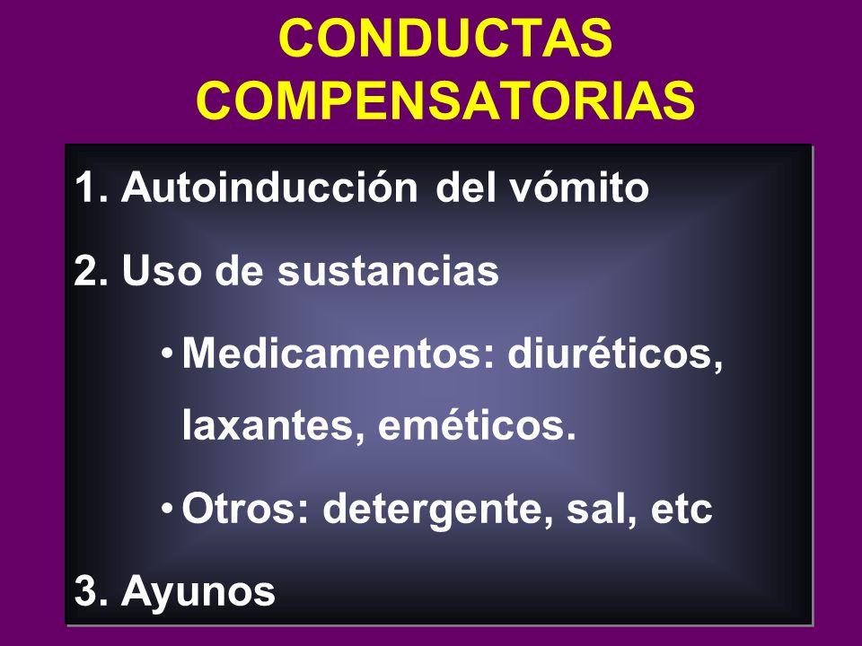 CONDUCTAS COMPENSATORIAS 1. Autoinducción del vómito 2. Uso de sustancias Medicamentos: diuréticos, laxantes, eméticos. Otros: detergente, sal, etc 3.