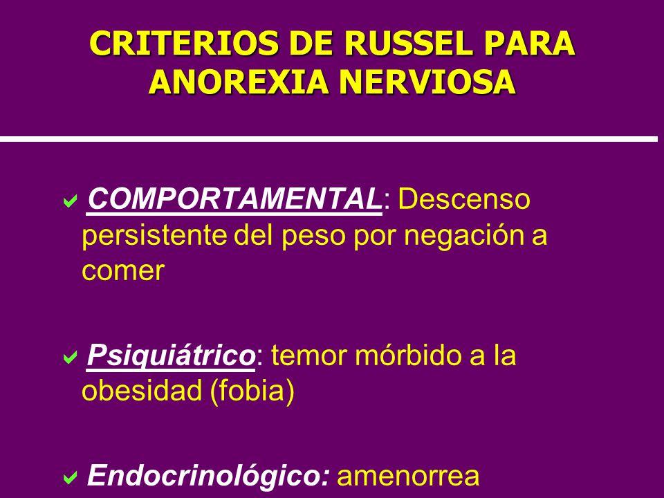 CRITERIOS DE RUSSEL PARA ANOREXIA NERVIOSA COMPORTAMENTAL: Descenso persistente del peso por negación a comer Psiquiátrico: temor mórbido a la obesida