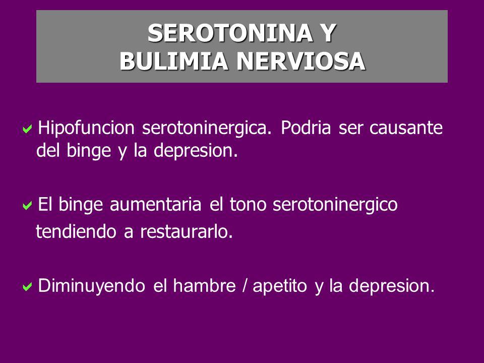 SEROTONINA Y BULIMIA NERVIOSA Hipofuncion serotoninergica. Podria ser causante del binge y la depresion. El binge aumentaria el tono serotoninergico t