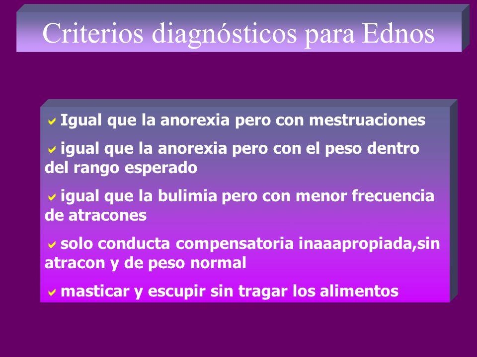 Criterios diagnósticos para Ednos Igual que la anorexia pero con mestruaciones igual que la anorexia pero con el peso dentro del rango esperado igual que la bulimia pero con menor frecuencia de atracones solo conducta compensatoria inaaapropiada,sin atracon y de peso normal masticar y escupir sin tragar los alimentos