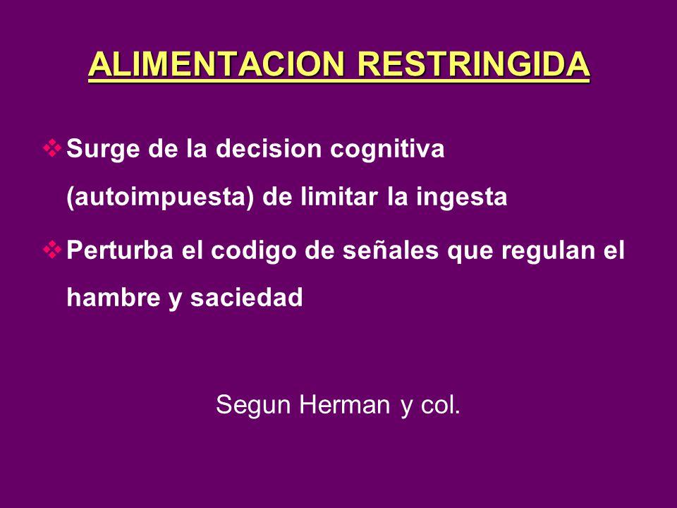 ALIMENTACION RESTRINGIDA Surge de la decision cognitiva (autoimpuesta) de limitar la ingesta Perturba el codigo de señales que regulan el hambre y sac