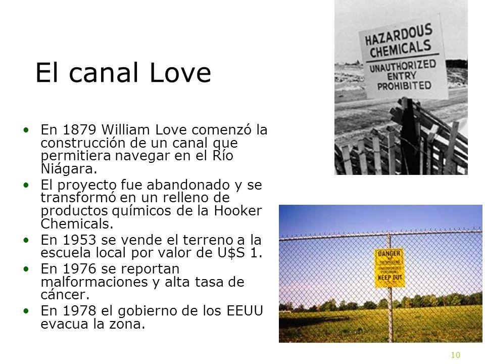 10 En 1879 William Love comenzó la construcción de un canal que permitiera navegar en el Río Niágara. El proyecto fue abandonado y se transformó en un