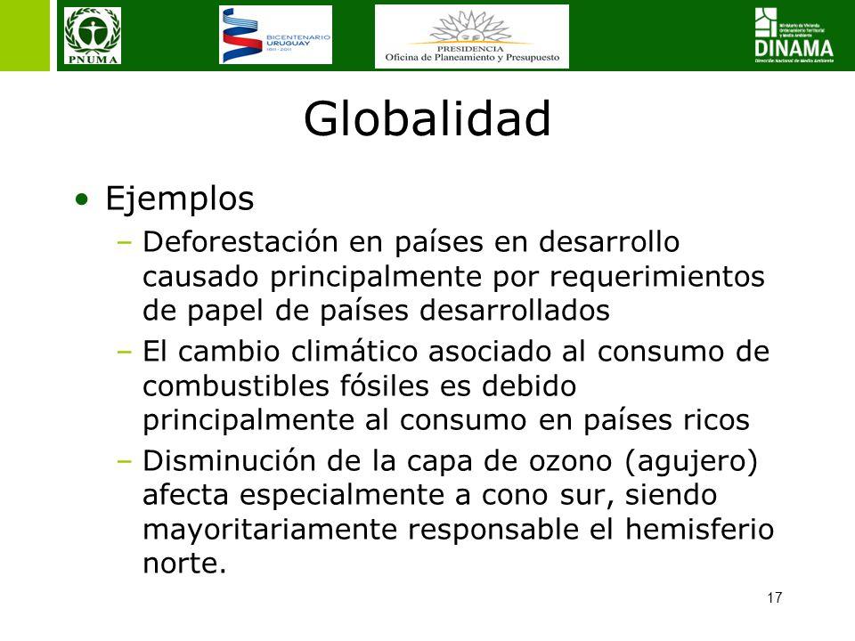 17 Globalidad Ejemplos –Deforestación en países en desarrollo causado principalmente por requerimientos de papel de países desarrollados –El cambio cl