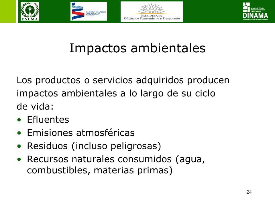 24 Impactos ambientales Los productos o servicios adquiridos producen impactos ambientales a lo largo de su ciclo de vida: Efluentes Emisiones atmosféricas Residuos (incluso peligrosas) Recursos naturales consumidos (agua, combustibles, materias primas)