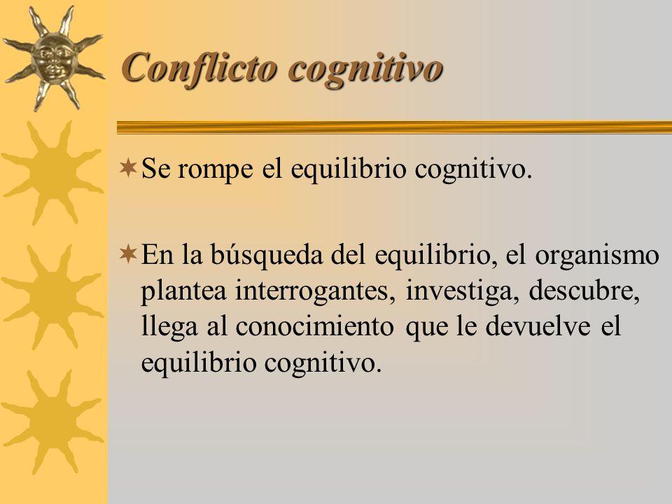 Conflicto cognitivo Se rompe el equilibrio cognitivo. En la búsqueda del equilibrio, el organismo plantea interrogantes, investiga, descubre, llega al