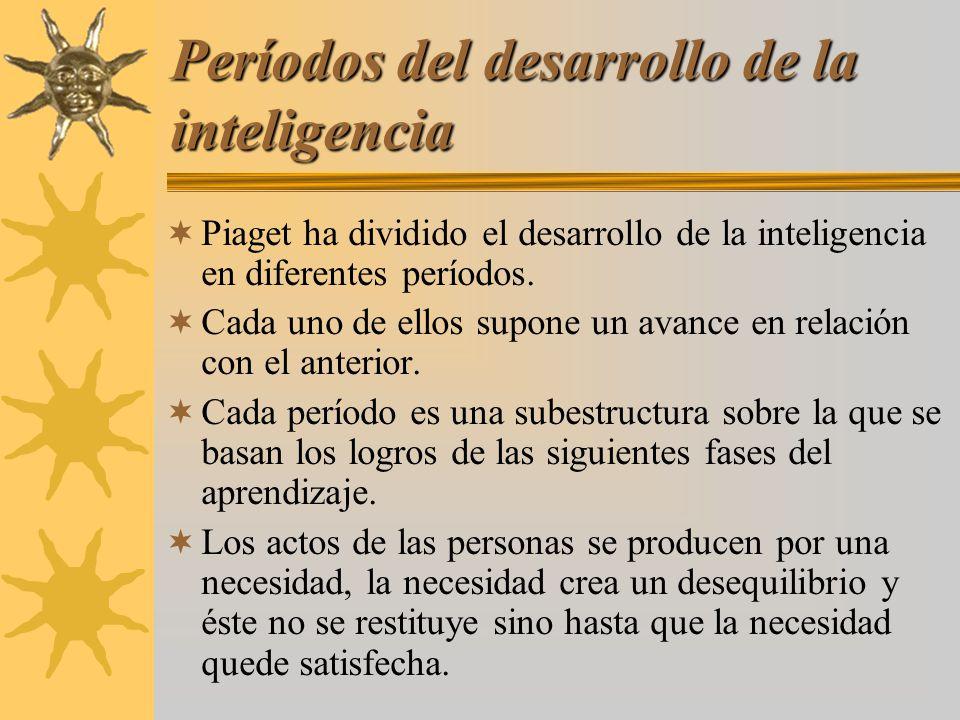 Períodos del desarrollo de la inteligencia Piaget ha dividido el desarrollo de la inteligencia en diferentes períodos. Cada uno de ellos supone un ava