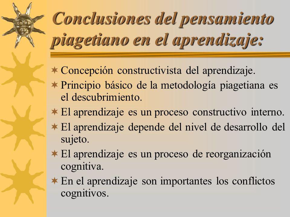 Conclusiones del pensamiento piagetiano en el aprendizaje: Concepción constructivista del aprendizaje. Principio básico de la metodología piagetiana e