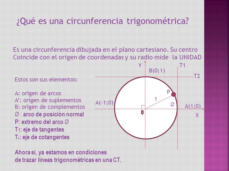 ¿Qué es una circunferencia trigonométrica? Es una circunferencia dibujada en el plano cartesiano. Su centro Coincide con el origen de coordenadas y su