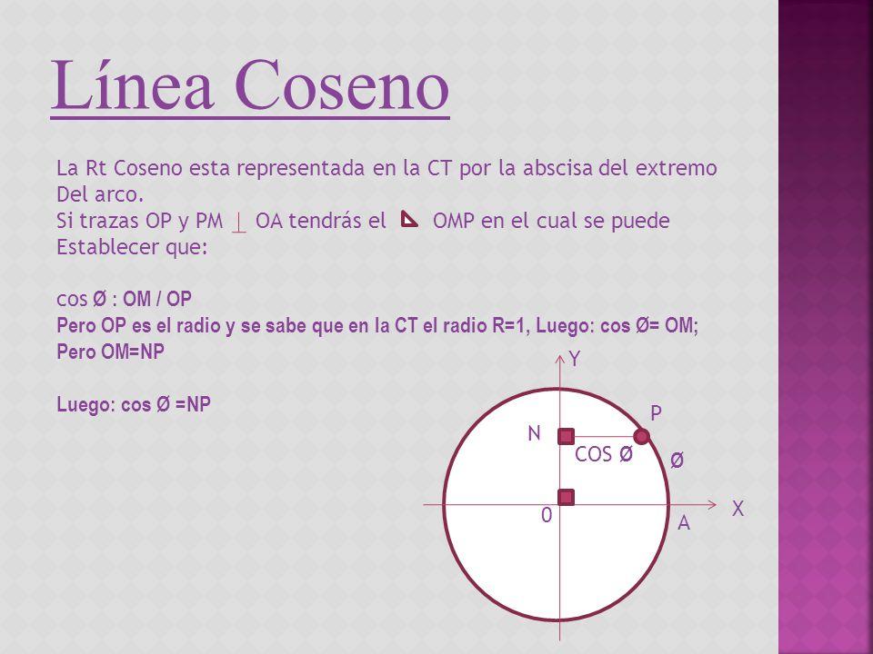 Línea Coseno La Rt Coseno esta representada en la CT por la abscisa del extremo Del arco. Si trazas OP y PM OA tendrás el OMP en el cual se puede Esta