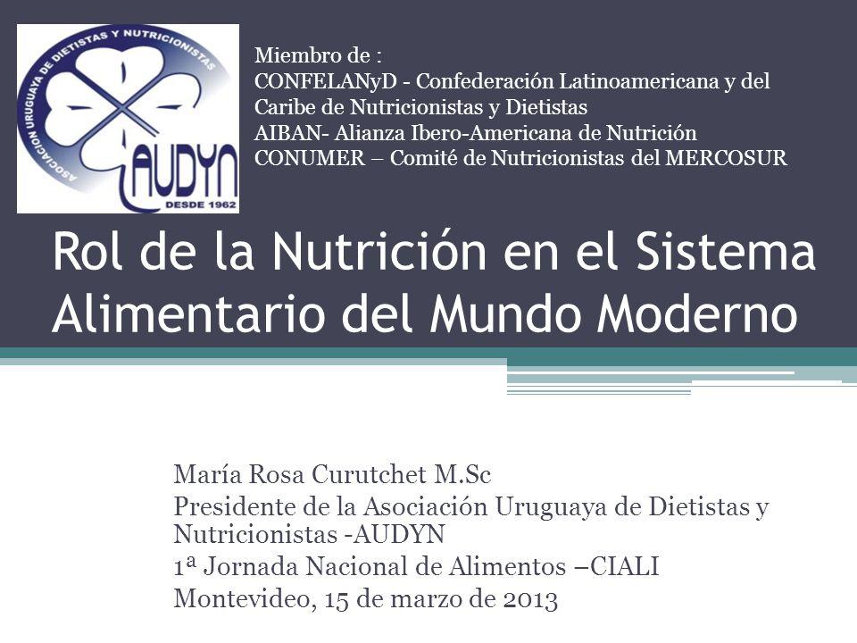 Asociación Uruguaya de Dietistas y Nutricionistas ¿quiénes somos.