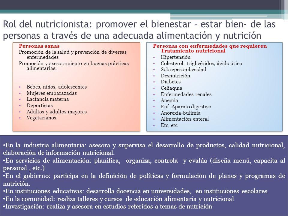 Rol de la nutrición en la prevención de las Enfermedades Crónicas No Transmisibles - ECNT Estilo de vida Hábitos alimentarios Actividad física Estado de SALUD -Bienestar – estar bien Diabetes Obesidad Enf.