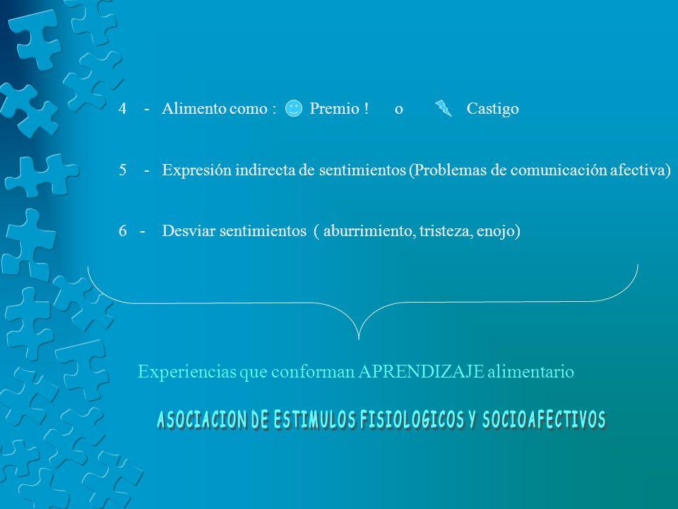 4 - Alimento como : Premio ! o Castigo 5- Expresión indirecta de sentimientos (Problemas de comunicación afectiva) 6 - Desviar sentimientos ( aburrimi