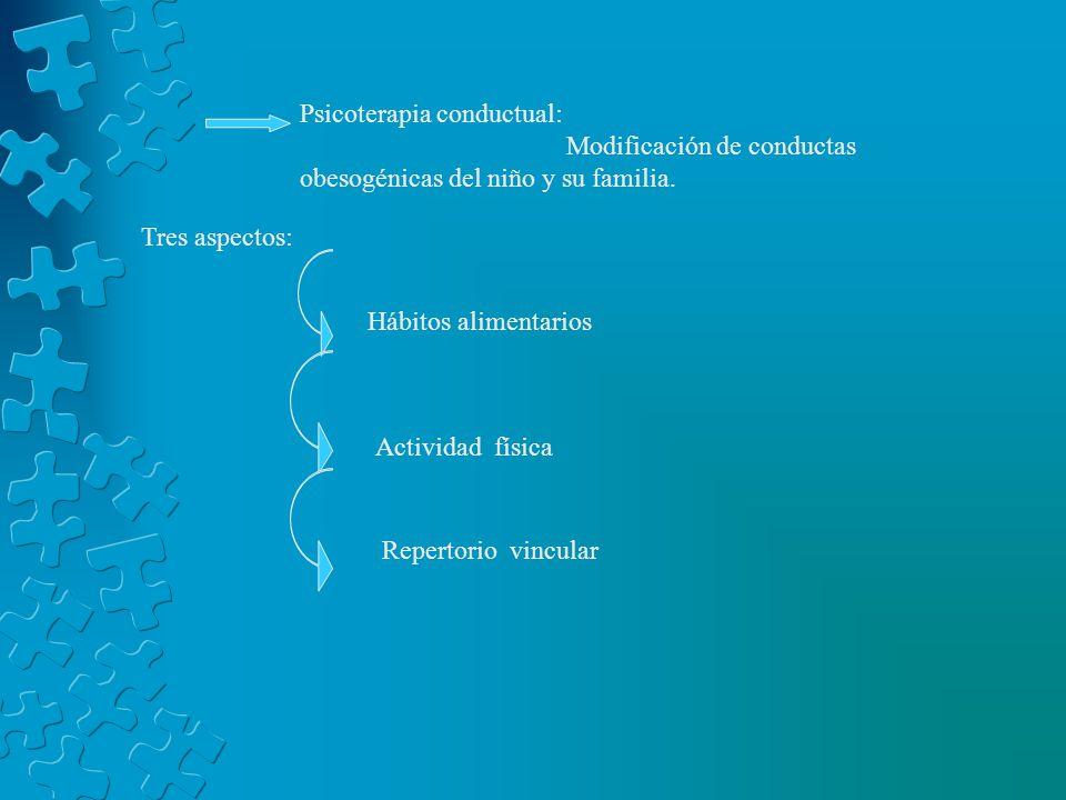 Psicoterapia conductual: Modificación de conductas obesogénicas del niño y su familia. Tres aspectos: Hábitos alimentarios Actividad física Repertorio