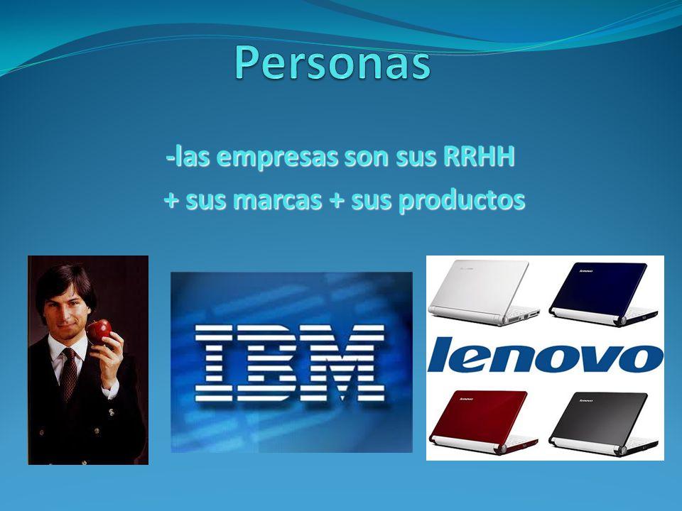 -las empresas son sus RRHH + sus marcas + sus productos + sus marcas + sus productos