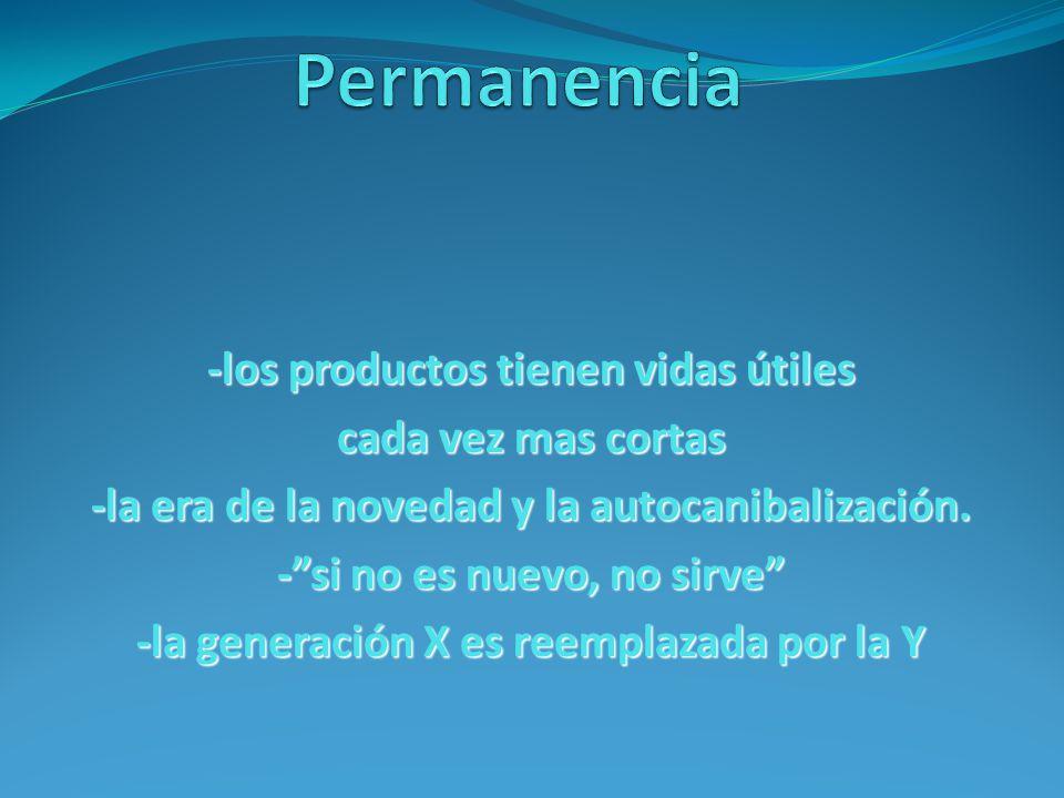 -los productos tienen vidas útiles cada vez mas cortas -la era de la novedad y la autocanibalización.