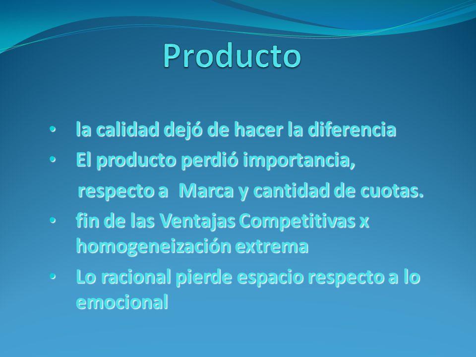 la calidad dejó de hacer la diferencia la calidad dejó de hacer la diferencia El producto perdió importancia, El producto perdió importancia, respecto a Marca y cantidad de cuotas.