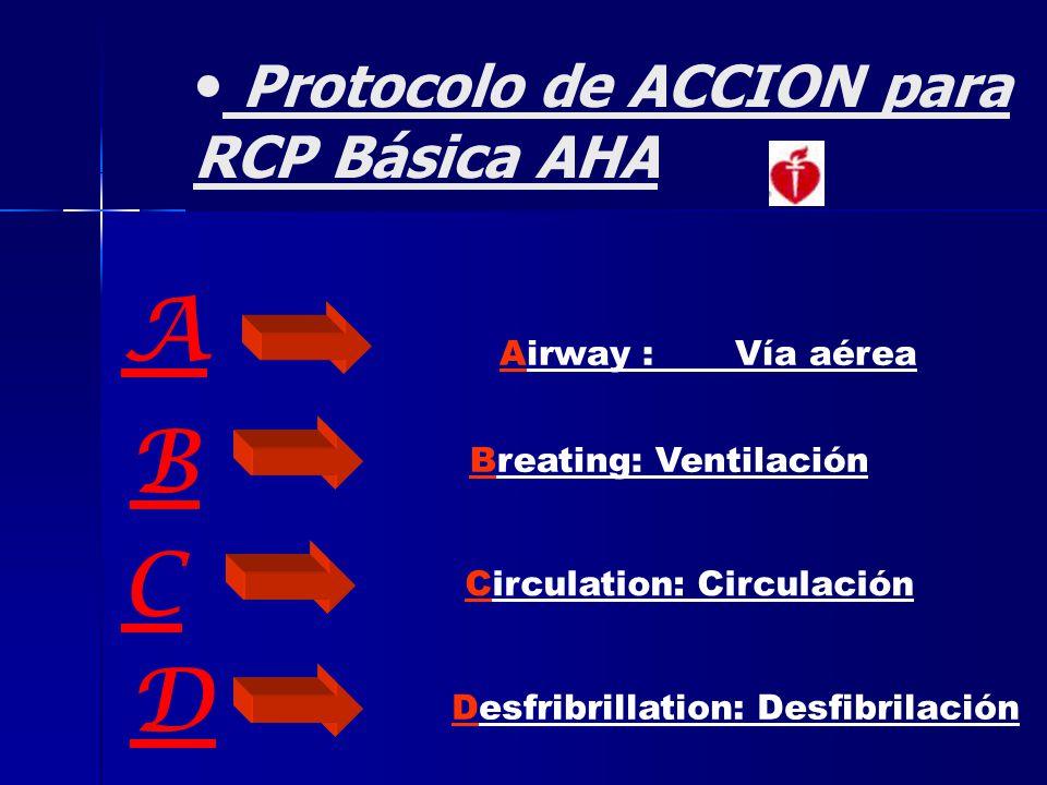 Protocolo de ACCION para RCP Básica AHA A B C D Desfribrillation: Desfibrilación Breating: Ventilación Circulation: Circulación Airway : Vía aérea