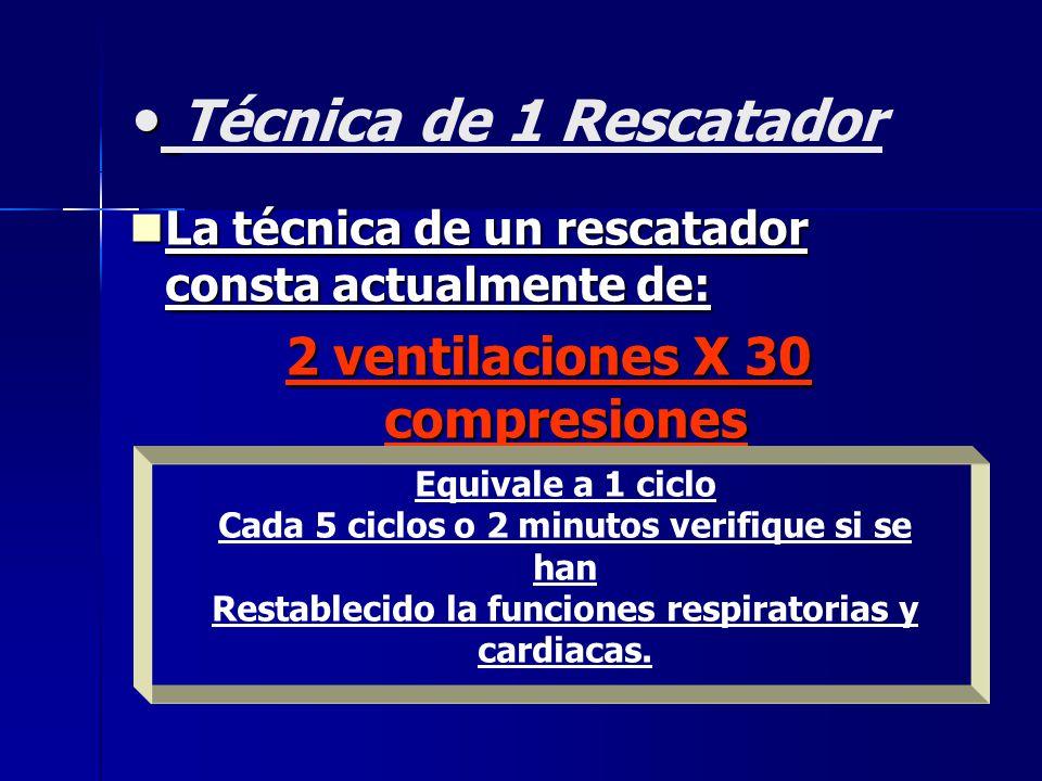 Técnica de 1 Rescatador La técnica de un rescatador consta actualmente de: La técnica de un rescatador consta actualmente de: 2 ventilaciones X 30 compresiones Equivale a 1 ciclo Cada 5 ciclos o 2 minutos verifique si se han Restablecido la funciones respiratorias y cardiacas.