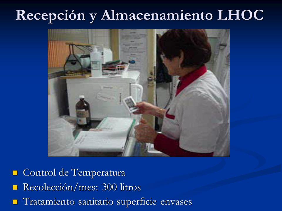 Recepción y Almacenamiento LHOC Control de Temperatura Control de Temperatura Recolección/mes: 300 litros Recolección/mes: 300 litros Tratamiento sani