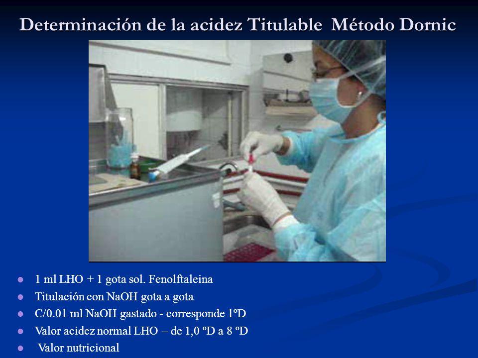 Determinación de la acidez Titulable Método Dornic 1 ml LHO + 1 gota sol. Fenolftaleina Titulación con NaOH gota a gota C/0.01 ml NaOH gastado - corre