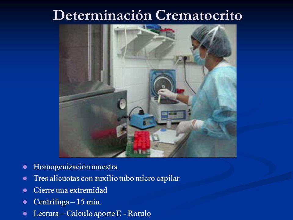 Determinación Crematocrito Homogenización muestra Tres alicuotas con auxilio tubo micro capilar Cierre una extremidad Centrifuga – 15 min. Lectura – C