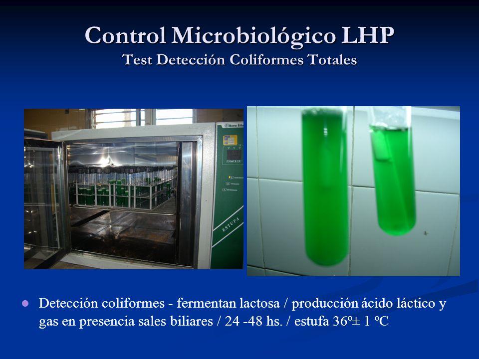 Control Microbiológico LHP Test Detección Coliformes Totales Detección coliformes - fermentan lactosa / producción ácido láctico y gas en presencia sa