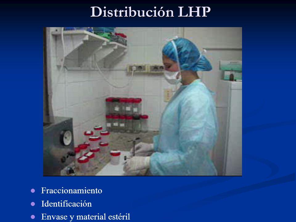 Distribución LHP Fraccionamiento Identificación Envase y material estéril