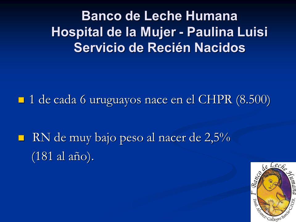 1 de cada 6 uruguayos nace en el CHPR (8.500) 1 de cada 6 uruguayos nace en el CHPR (8.500) RN de muy bajo peso al nacer de 2,5% RN de muy bajo peso a